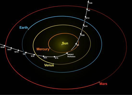 星际天体Oumuamua